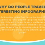 Why do people travel? Interesting infographics
