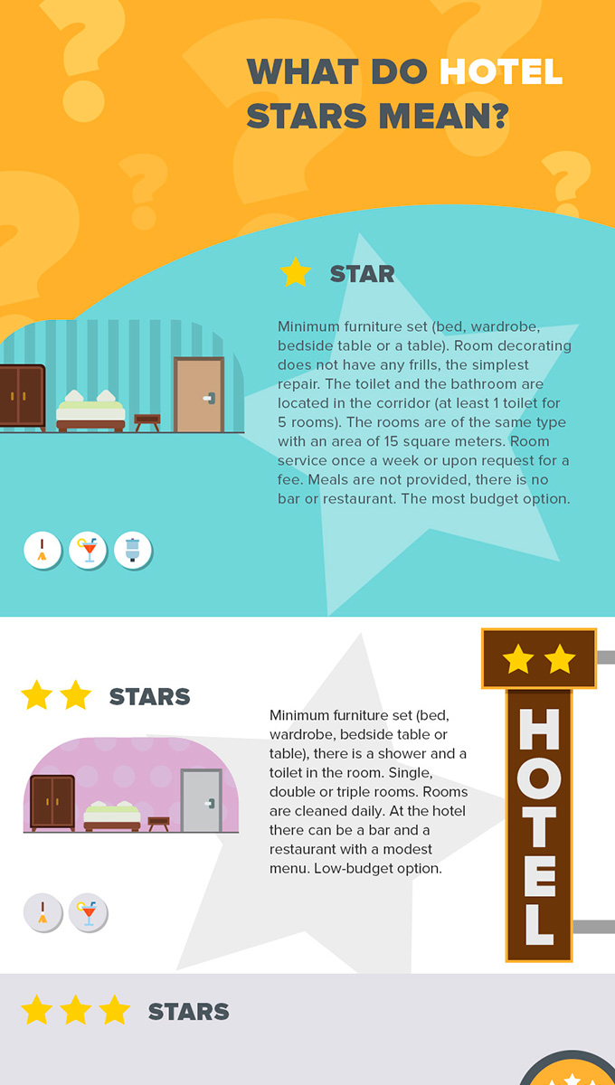 What do hotel stars mean